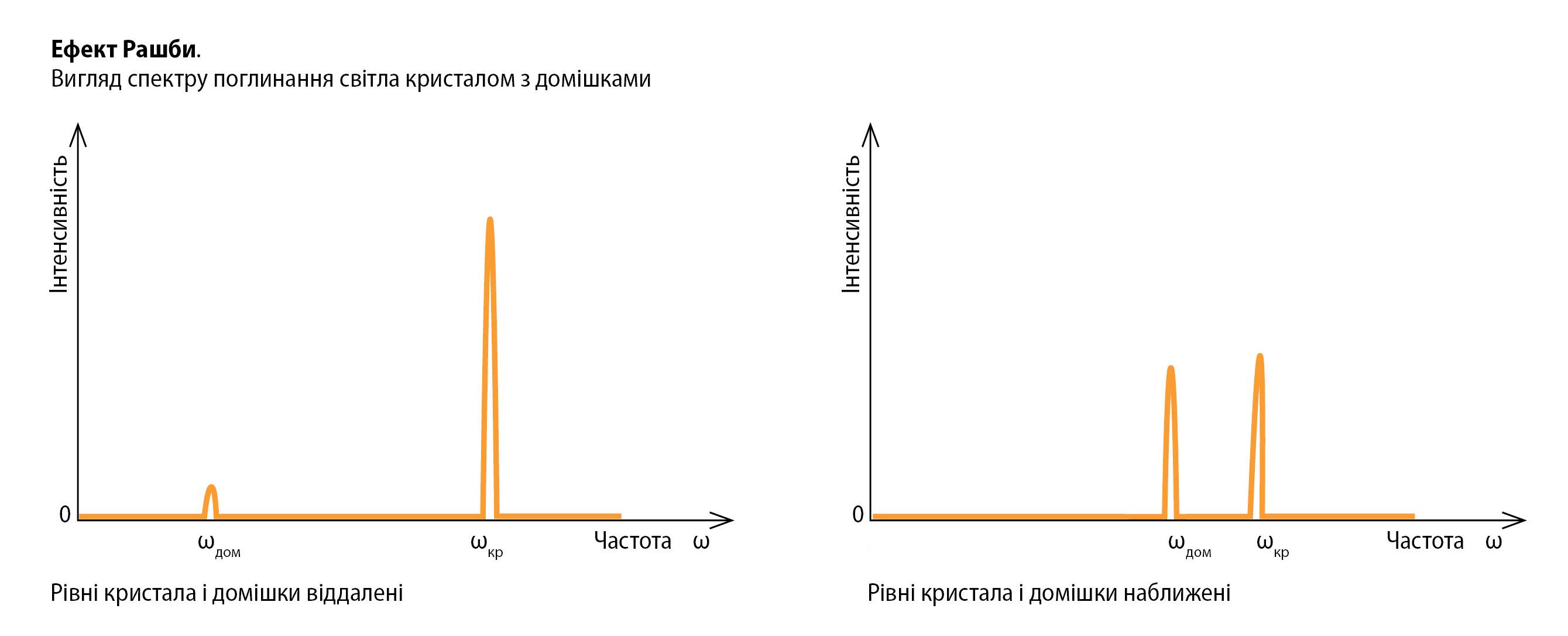 Ефект_РашбиНов.jpg